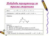 Побудова трикутника за трьома сторонами