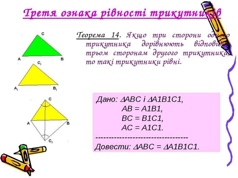 Третя ознака рівності трикутників Теорема 14. Якщо три сторони одного трикутн...
