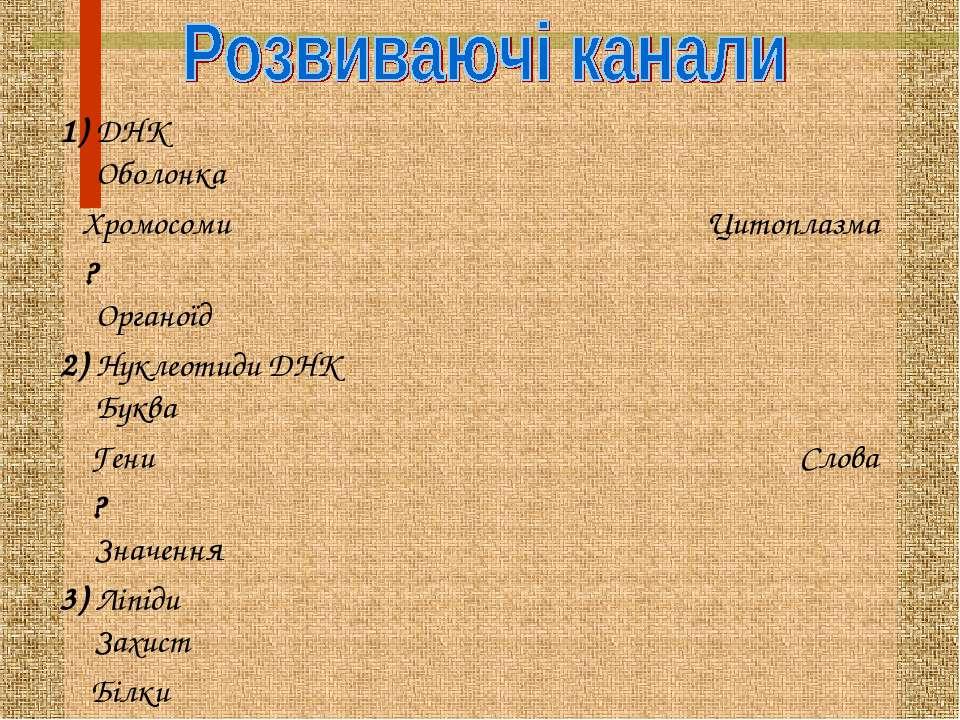 1) ДНК Оболонка Хромосоми Цитоплазма ? Органоїд 2) Нуклеотиди ДНК Буква Гени ...