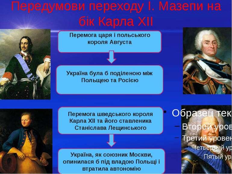 Передумови переходу І. Мазепи на бік Карла ХІІ Перемога царя і польського кор...