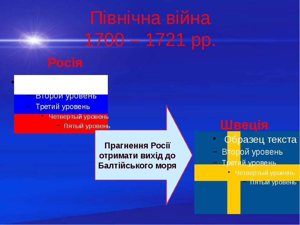 Північна війна 1700 – 1721 рр. Швеція Прагнення Росії отримати вихід до Балті...
