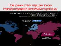 Нові ринки стали першою зоною: Розподіл продажів косметики по регіонах