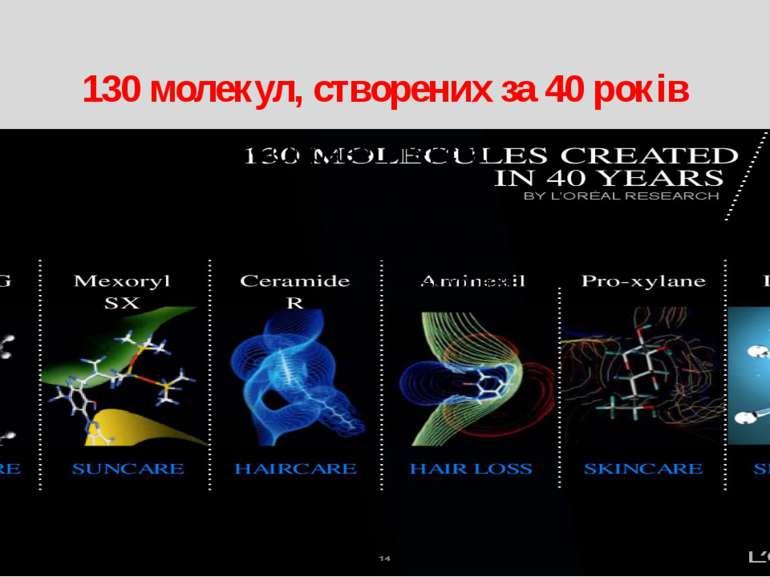 130 молекул, створених за 40 років