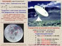 4-й спосіб: радіолокаційний · 1960 р.(149 540 000 000 ± 13 600 000) м · 1961 ...