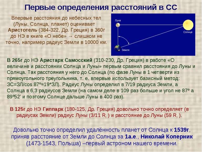 Перші визначення відстаней в СС В 265г до НЕ Аристарх Самоський (310-230, Ін....