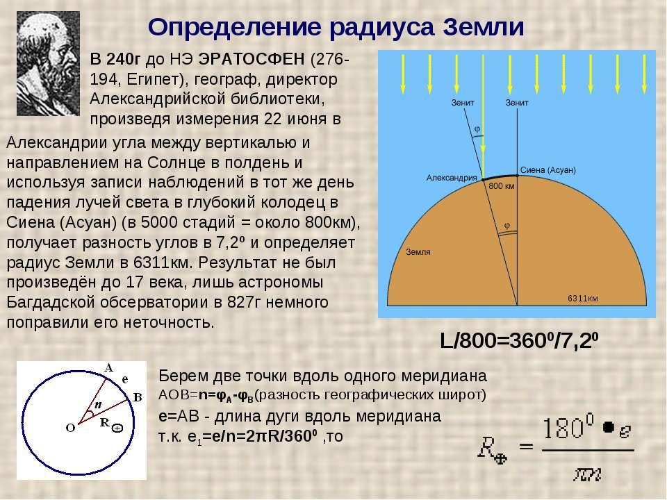 Визначення радіуса Землі В 240г до НЕ ЕРАТОСФЕН (276-194, Єгипет), географ, д...