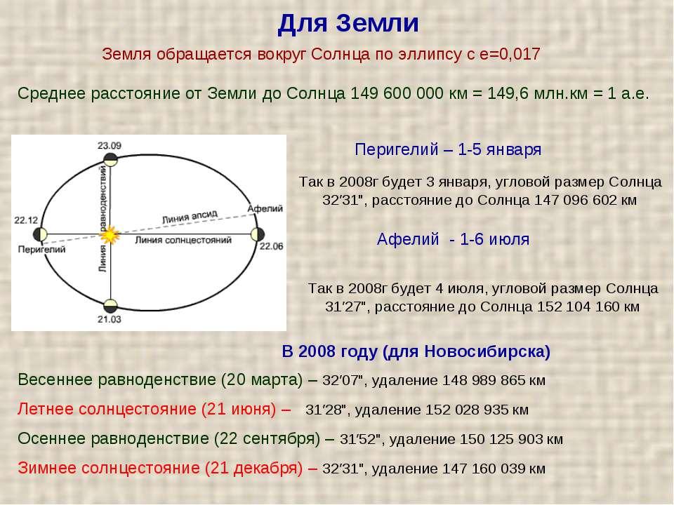 Для Землі Перигелій - 1-5 січня Земля обертається навколо Сонця по еліпсу з е...