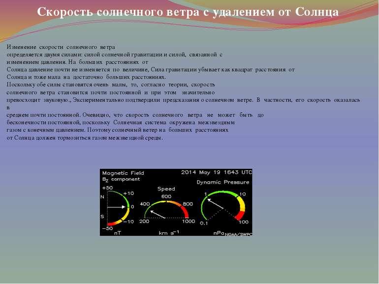 Швидкість сонячного вітру з видаленням від Сонця Зміна швидкості сонячного ві...