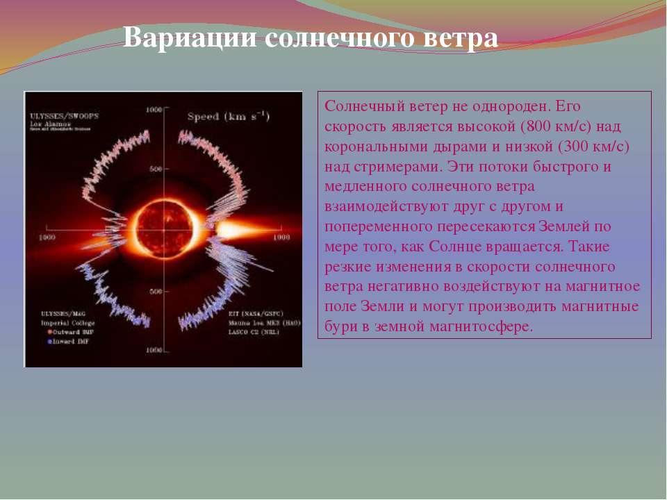 Варіації сонячного вітру Сонячний вітер не однорідний. Його швидкість є висок...
