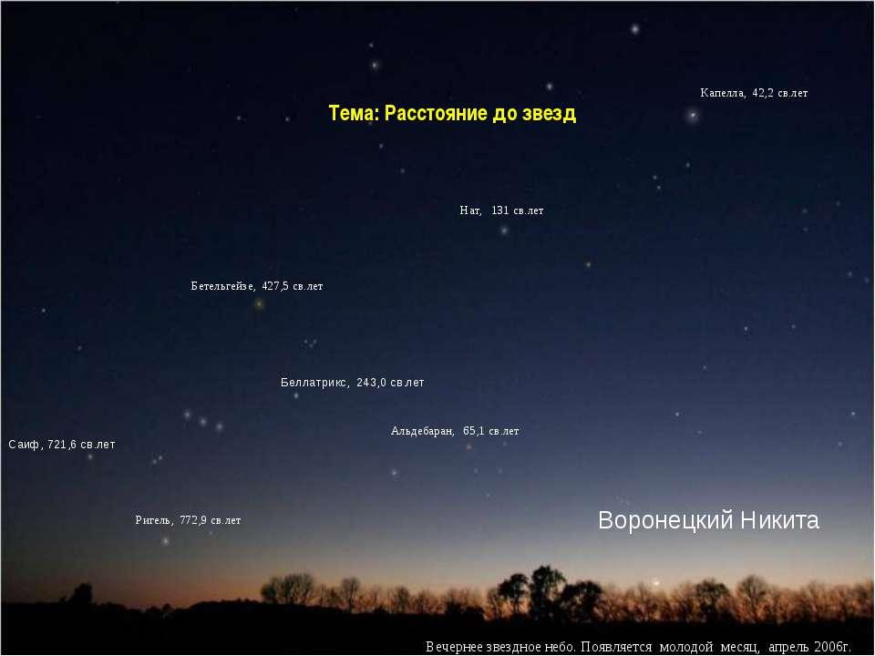 Воронецький Микита Тема: Відстань до зірок Вечірнє зоряне небо. З'являється м...