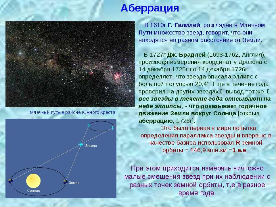 Аберація В 1610р Р. Галілей, розгледівши в Чумацькому Шляху безліч зірок, каж...