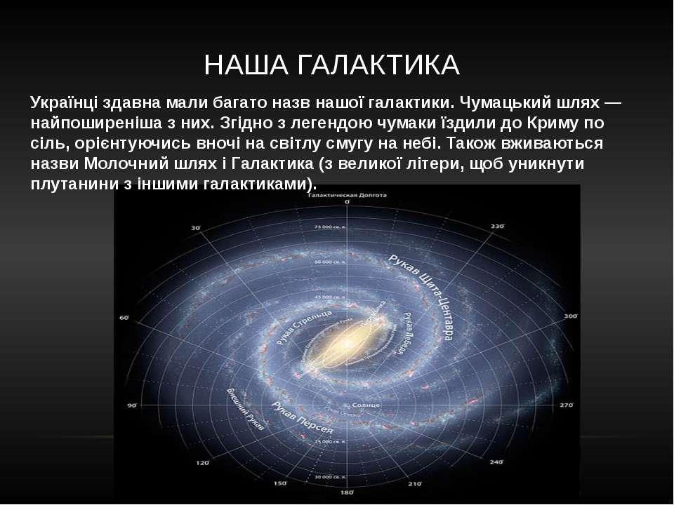 НАША ГАЛАКТИКА Українці здавна мали багато назв нашої галактики. Чумацький шл...