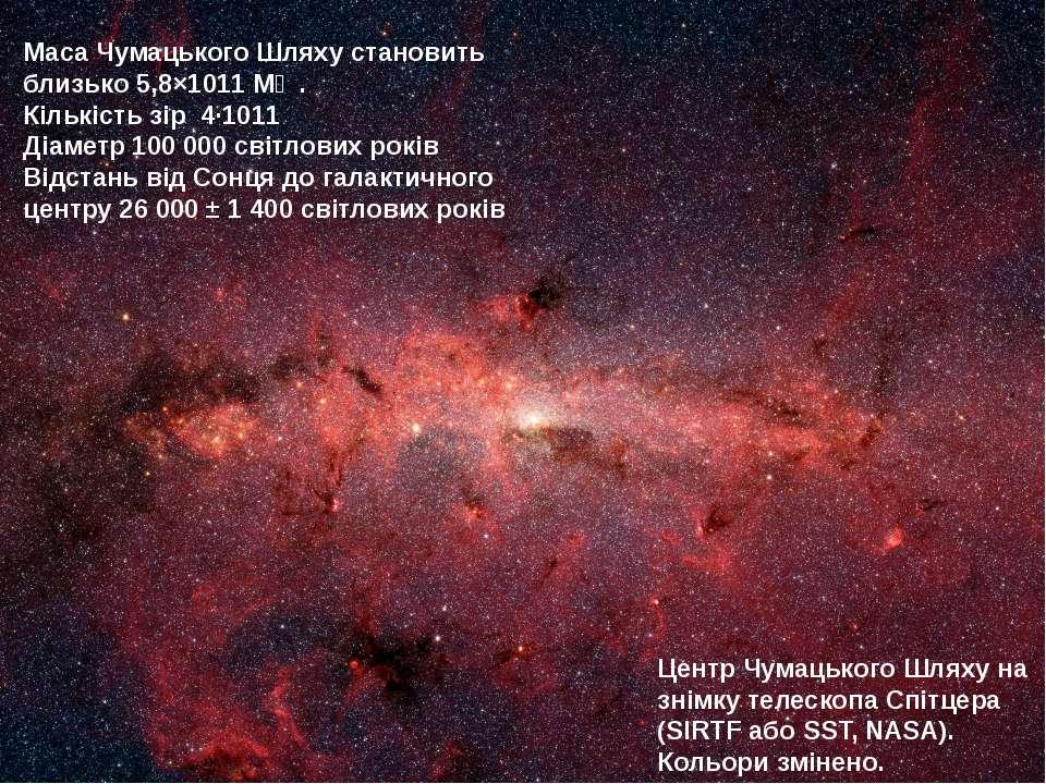 Центр Чумацького Шляху на знімку телескопа Спітцера (SIRTF або SST, NASA). Ко...
