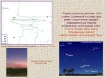 Видимий рух Марса серед зірок у період з 1.10.2007 по 1.04.2008 Венера і Юпіт...