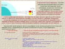 В зеніті рефракція мінімальна - вона зростає по мірі нахилу до горизонту д...