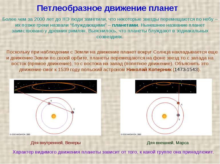 Петлеобразное рух планет Більш ніж за 2000 років до НЕ люди помітили, що деяк...