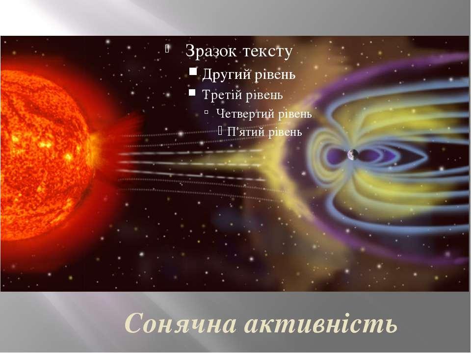 Сонячна активність