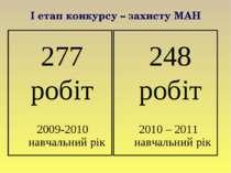 І етап конкурсу – захисту МАН 277 робіт 2009-2010 навчальний рік 248 робіт 20...