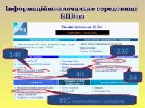 Інформаційно-навчальне середовище БЦВікі