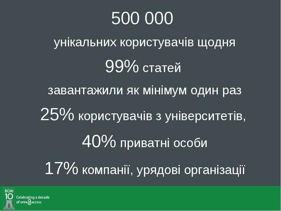 500 000 унікальних користувачів щодня 99% статей завантажили як мінімум один ...