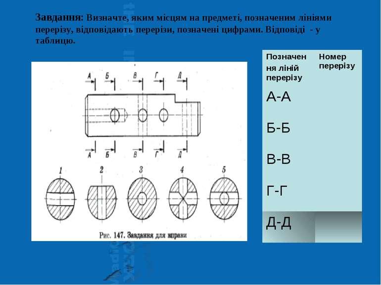Завдання: Визначте, яким місцям на предметі, позначеним лініями перерізу, від...