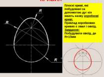 ПОБУДОВА КОРОБКОВИХ КРИВИХ Плоскі криві, які побудовані за допомогою дуг кіл ...