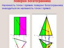 Належність точки і прямої поверхні богатогранника Належність точок і прямих п...