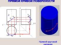 10. ПРИНАДЛЕЖНОСТЬ ТОЧКИ И ПРЯМОЙ КРИВОЙ ПОВЕРХНОСТИ Прямой круговой цилиндр