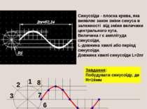 СИНУСОЇДА Синусоїда - плоска крива, яка виявляє закон зміни синуса в залежнос...