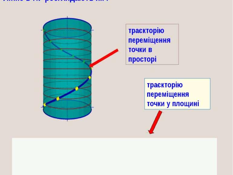 Лінію в НГ розглядають як : траєкторію переміщення точки в просторі траєкторі...