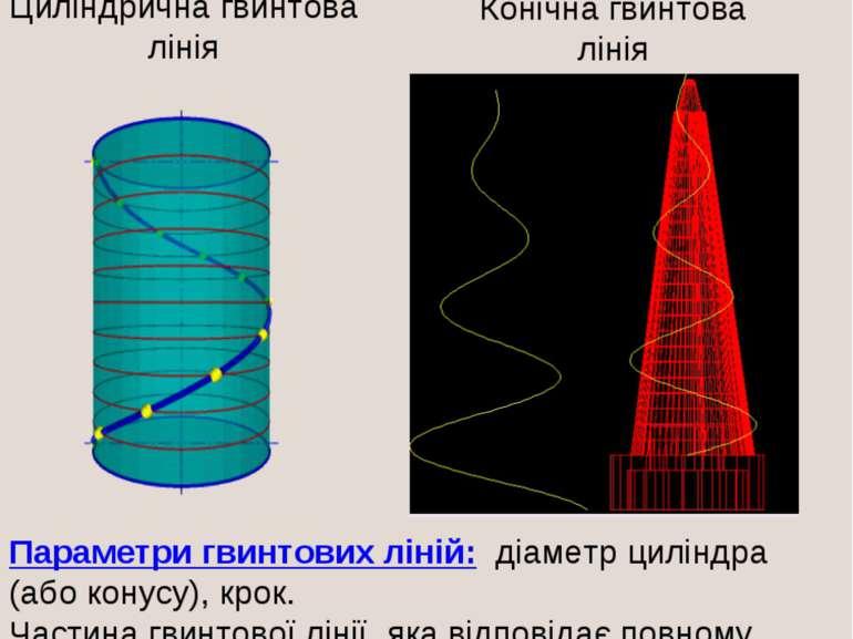 Просторові криві Циліндрична гвинтова лінія Конічна гвинтова лінія Параметри ...