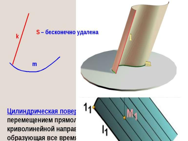 Цилиндрическая поверхность образуется таким перемещением прямолинейной образу...