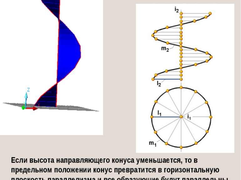 Если высота направляющего конуса уменьшается, то в предельном положении конус...