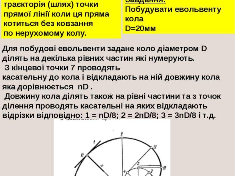 ЕВОЛЬВЕНТА Евольвентою кола є траєкторія (шлях) точки прямої лінії коли ця пр...