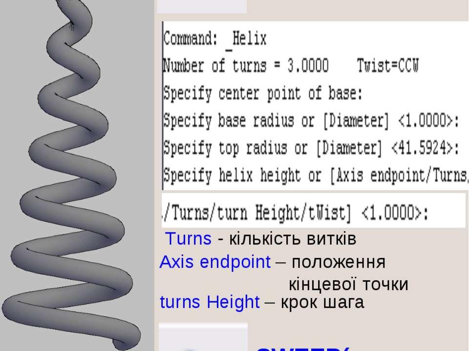 HELIX(гвинтова) Turns - кількість витків Axis endpoint – положення кінцевої т...