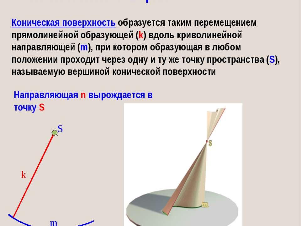 Кинематическое образование конической поверхности: S m k Коническая поверхнос...