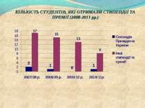 КІЛЬКІСТЬ СТУДЕНТІВ, ЯКІ ОТРИМАЛИ СТИПЕНДІЇ ТА ПРЕМІЇ (2008-2011 рр.)