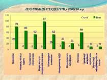ПУБЛІКАЦІЇ СТУДЕНТІВ у 2009/10 н.р.