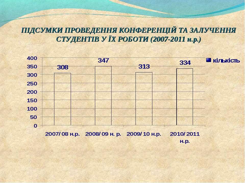 ПІДСУМКИ ПРОВЕДЕННЯ КОНФЕРЕНЦІЙ ТА ЗАЛУЧЕННЯ СТУДЕНТІВ У ЇХ РОБОТИ (2007-2011...