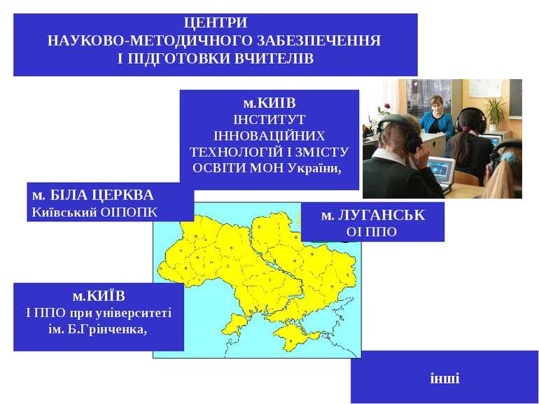 інші м.КИІВ ІНСТИТУТ ІННОВАЦІЙНИХ ТЕХНОЛОГІЙ І ЗМІСТУ ОСВІТИ МОН України, ЦЕН...