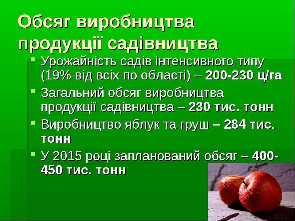 Обсяг виробництва продукції садівництва Урожайність садів інтенсивного типу (...
