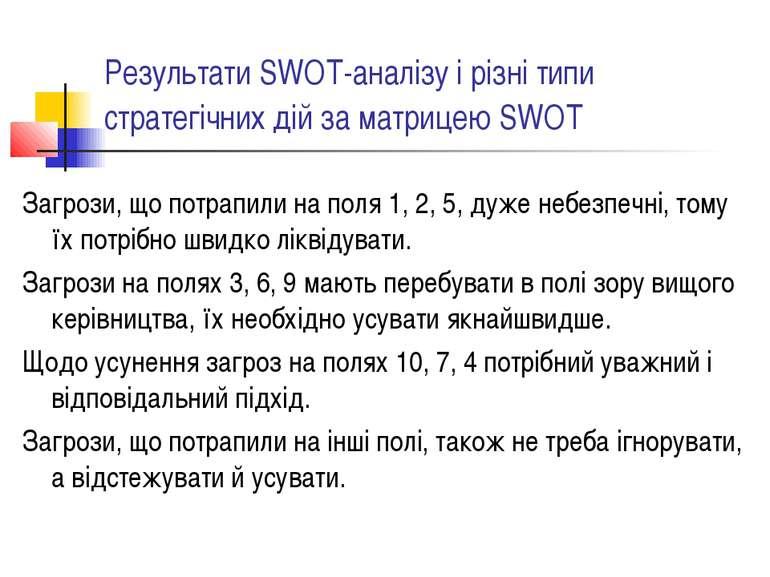 Результати SWOT-аналізу і різні типи стратегічних дій за матрицею SWOT Загроз...