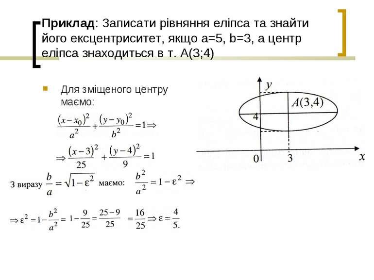 Приклад: Записати рівняння еліпса та знайти його ексцентриситет, якщо а=5, b=...