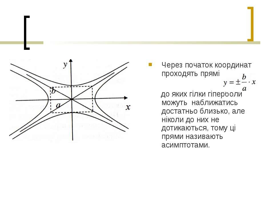 Через початок координат проходять прямі до яких гілки гіперболи можуть наближ...