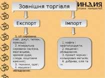 Зовнішня торгівля Експорт Імпорт с/г сировина (чай, джут, тютюн, прянощі); мі...