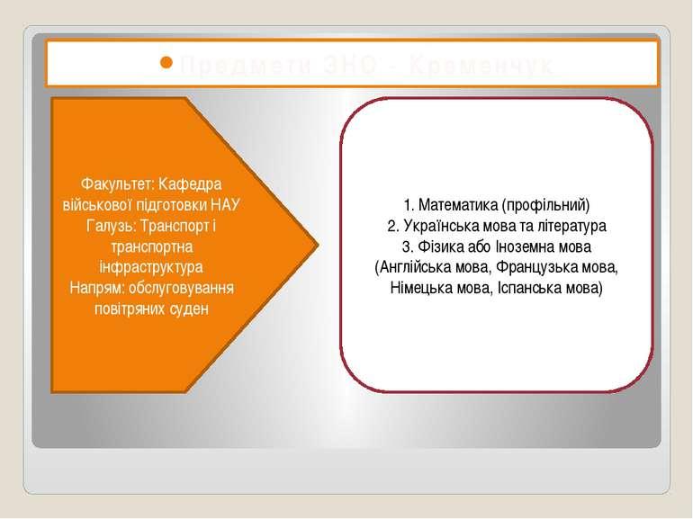 Предмети ЗНО - Кременчук Факультет: Кафедра військової підготовки НАУ Галузь:...