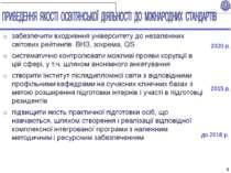 * 2020 р. 2015 р. до 2016 р.