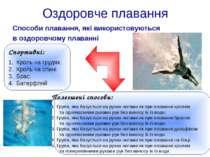 Оздоровче плавання Способи плавання, які використовуються в оздоровчому плава...