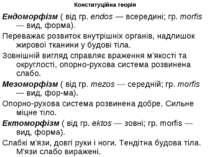 Конституційна теорія Ендоморфізм ( від гр. endos — всередині; гр. morfis — ви...