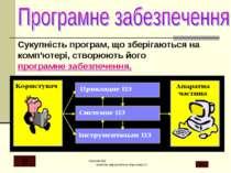Сукупність програм, що зберігаються на комп'ютері, створюють його програмне з...